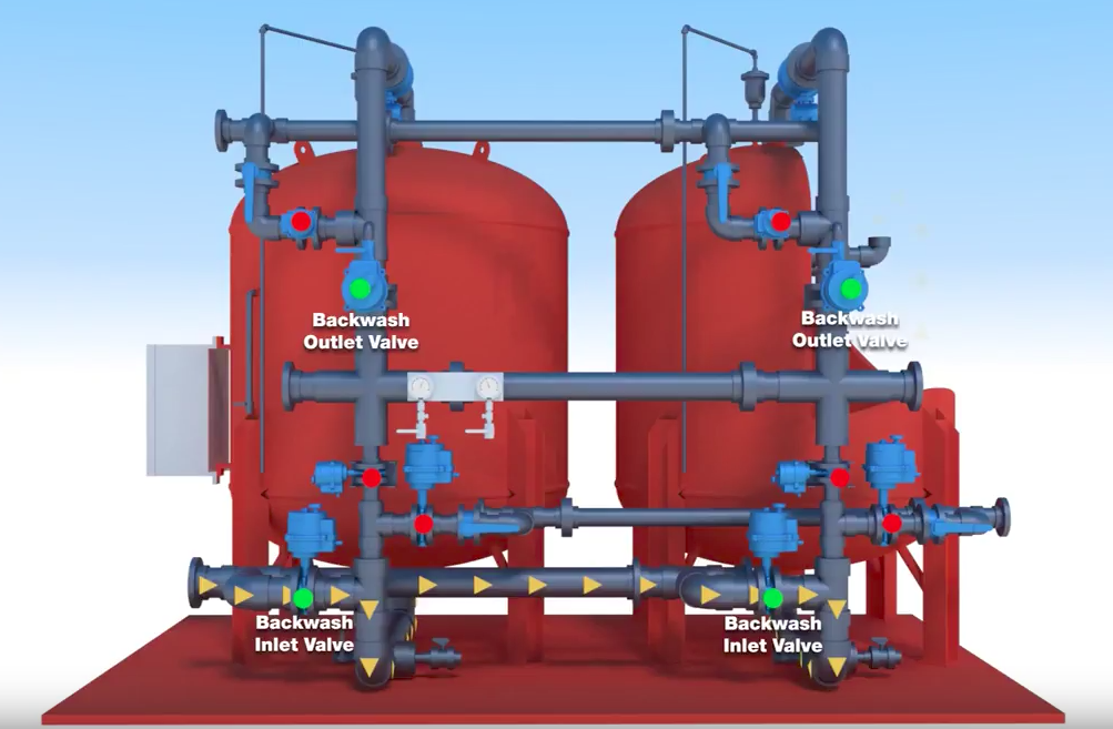 Project Spotlight: Hungerford & Terry Filtration System Animation